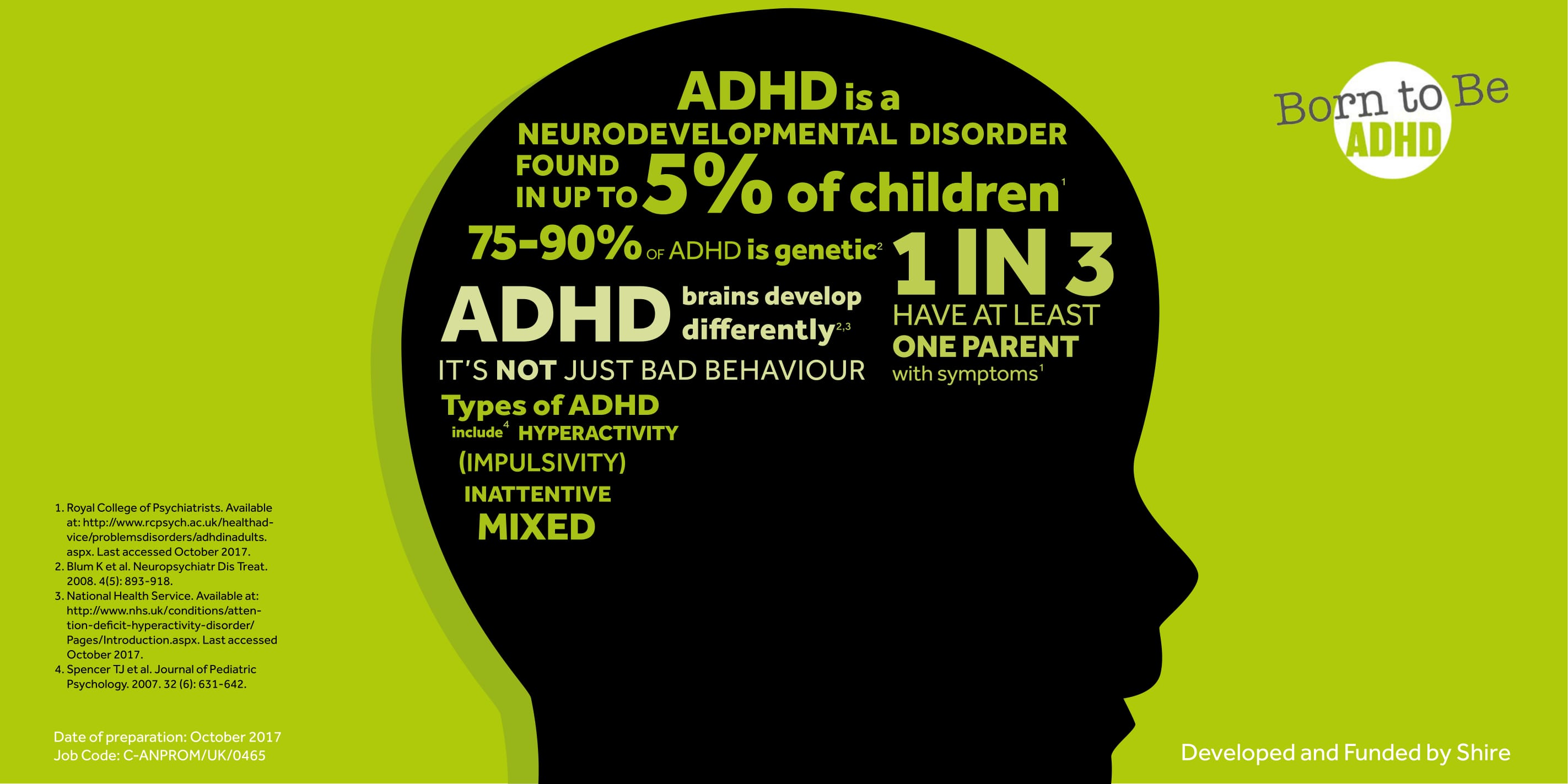 Here s What You Should Know About Dating Someone With ADHD