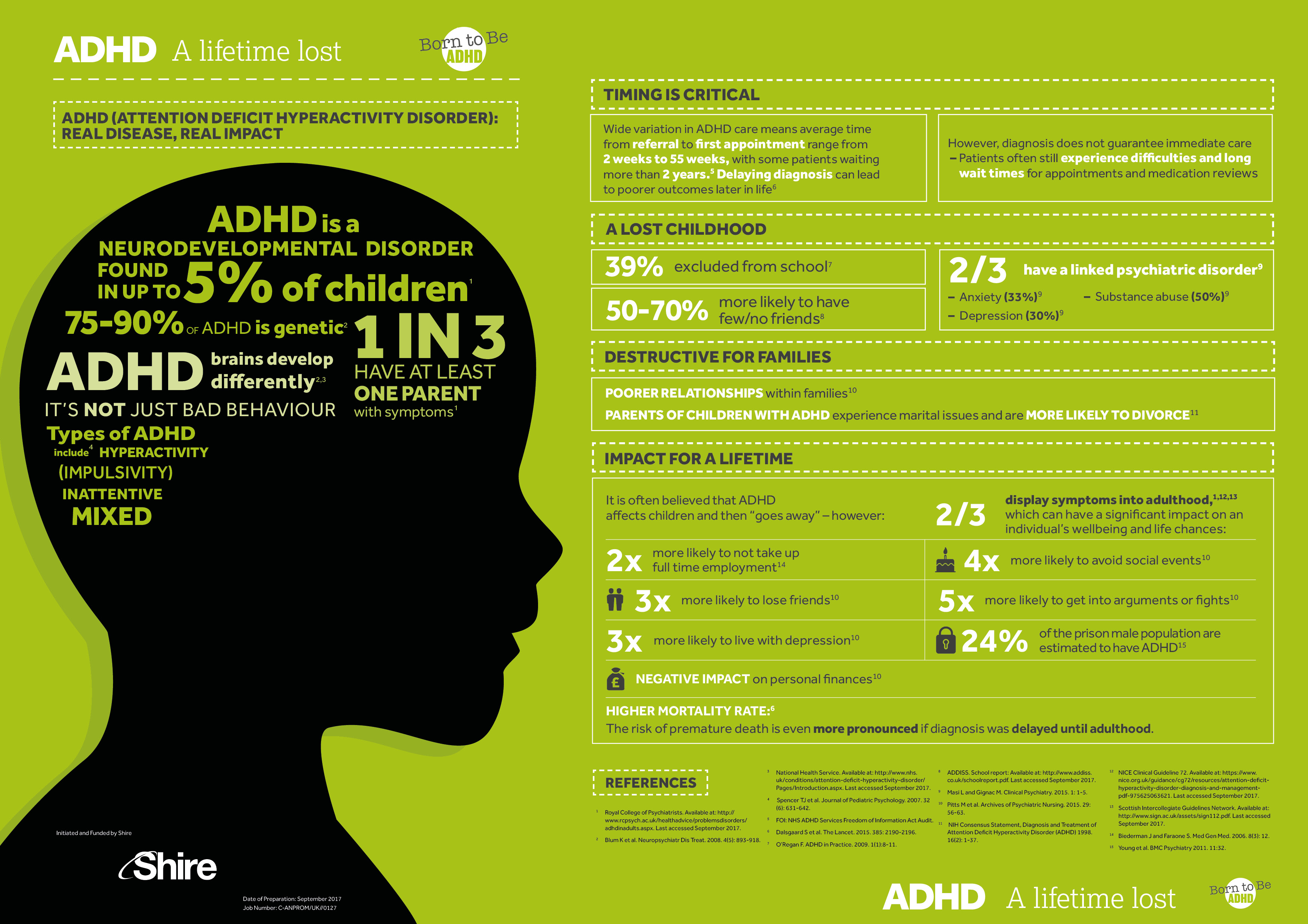 Online-Dating Tips for Adults with ADHD